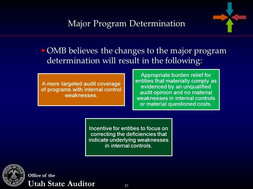 27 Office of the Utah State Auditor Major Program Determination OMB believes the changes to the major program determination will result in the following: 27 A more targeted audit coverage of programs with internal control weaknesses.