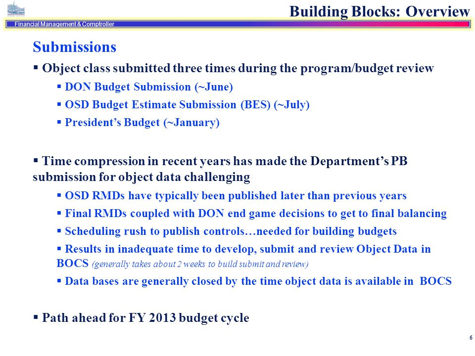 6 Financial Management & Comptroller 6 Building Blocks: Overview Submissions  Object class submitted three times during the program/budget review  D