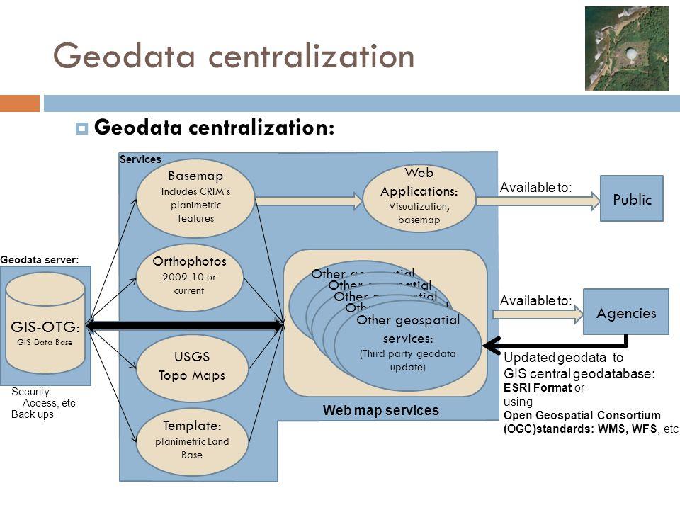 Geodata centralization  Geodata centralization: Basemap Includes CRIM's planimetric features Orthophotos 2009-10 or current USGS Topo Maps Template: