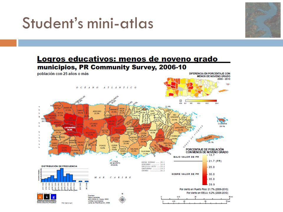 Student's mini-atlas