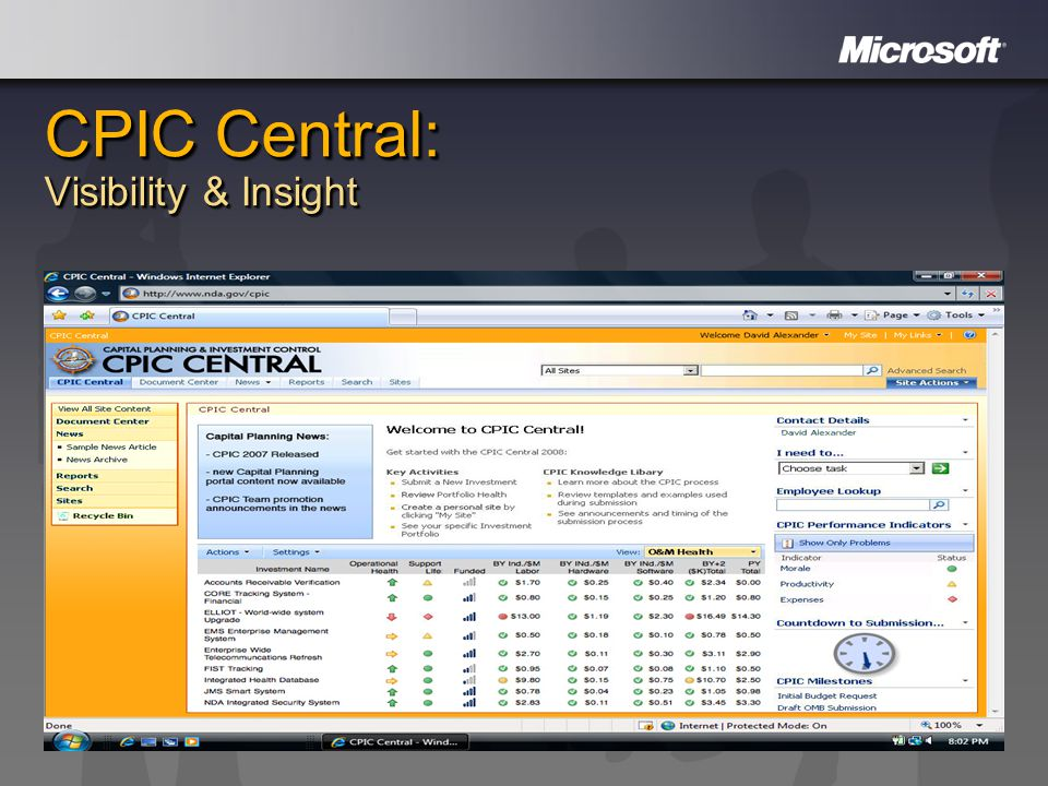 CPIC Central: Visibility & Insight