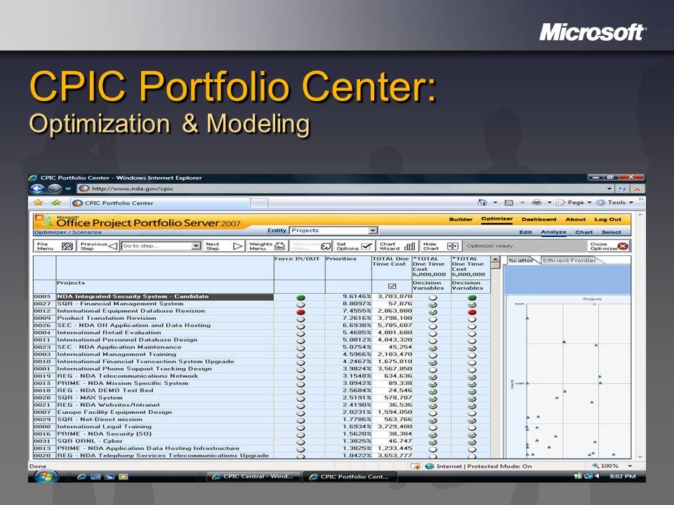 CPIC Portfolio Center: Optimization & Modeling