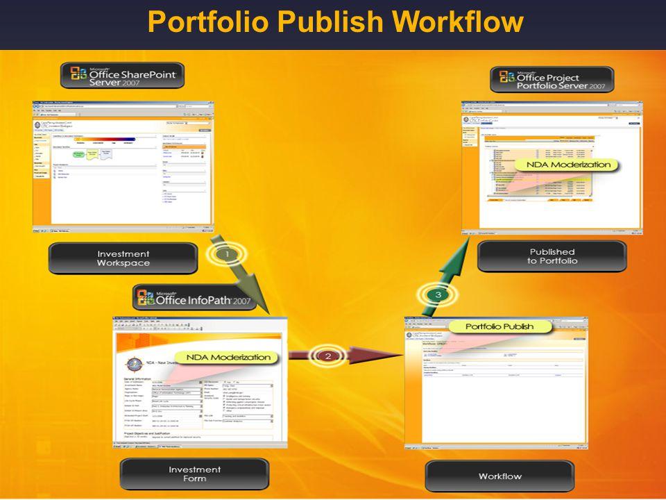 Portfolio Publish Workflow
