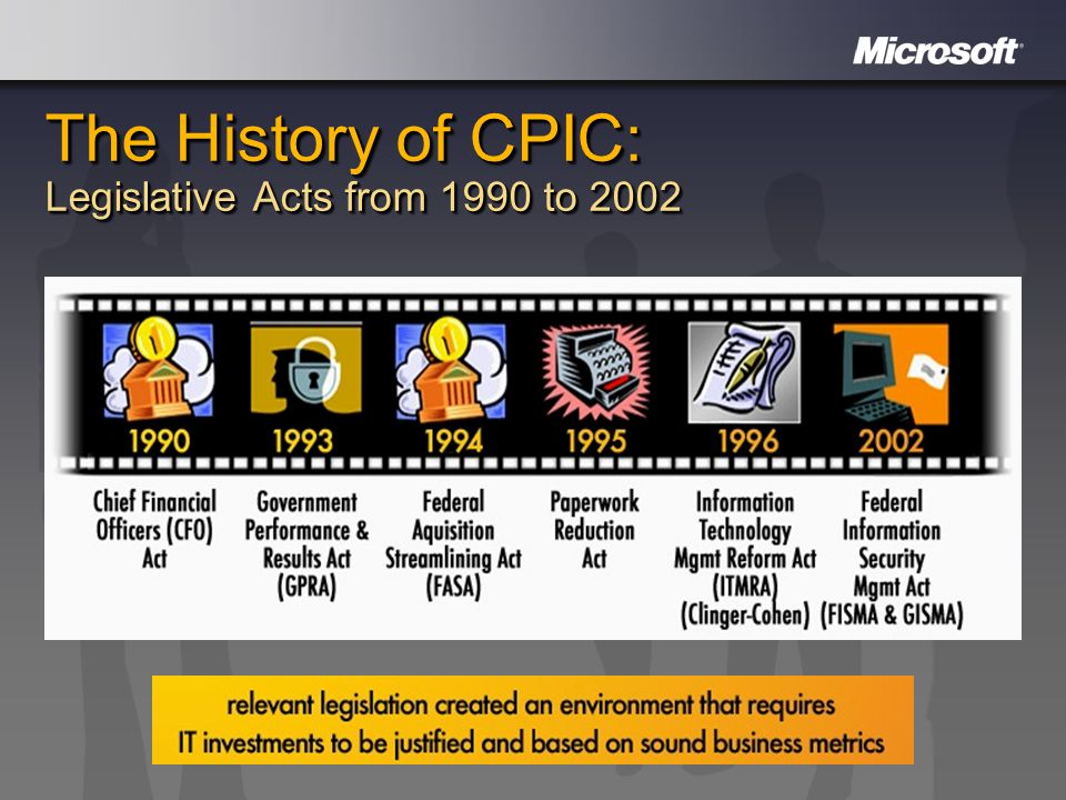 The History of CPIC: Legislative Acts from 1990 to 2002