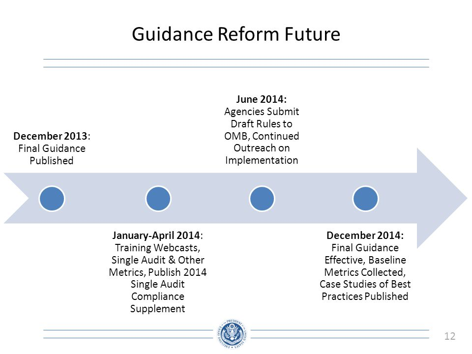 12 December 2013: Final Guidance Published January-April 2014: Training Webcasts, Single Audit & Other Metrics, Publish 2014 Single Audit Compliance Supplement June 2014: Agencies Submit Draft Rules to OMB, Continued Outreach on Implementation December 2014: Final Guidance Effective, Baseline Metrics Collected, Case Studies of Best Practices Published Guidance Reform Future