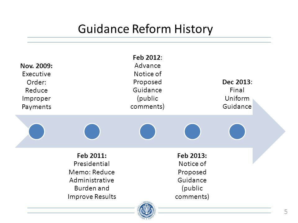 5 Guidance Reform History Nov.