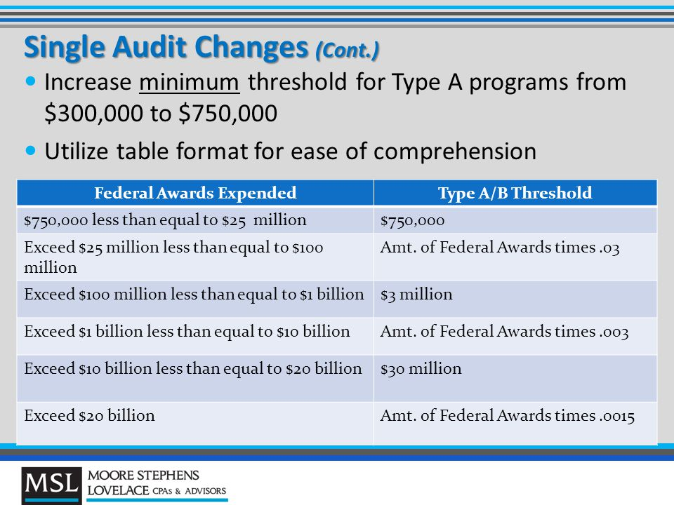 Single Audit Changes (Cont.) Increase minimum threshold for Type A programs from $300,000 to $750,000 Utilize table format for ease of comprehension Federal Awards ExpendedType A/B Threshold $750,000 less than equal to $25 million$750,000 Exceed $25 million less than equal to $100 million Amt.