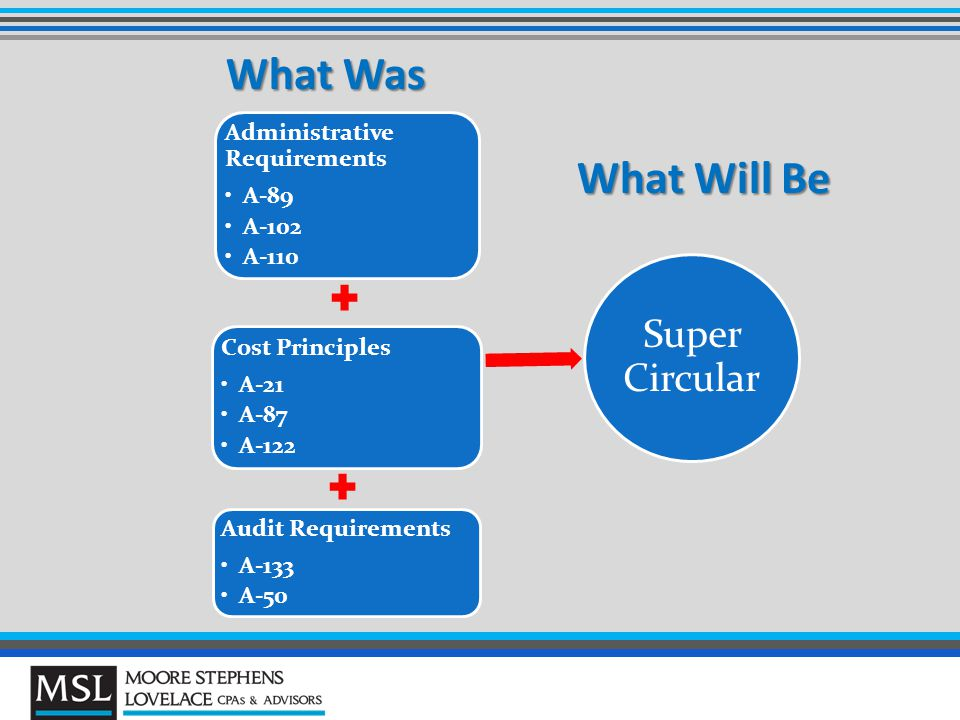 What Was Administrative Requirements A-89 A-102 A-110 Cost Principles A-21 A-87 A-122 Audit Requirements A-133 A-50 Super Circular What Will Be
