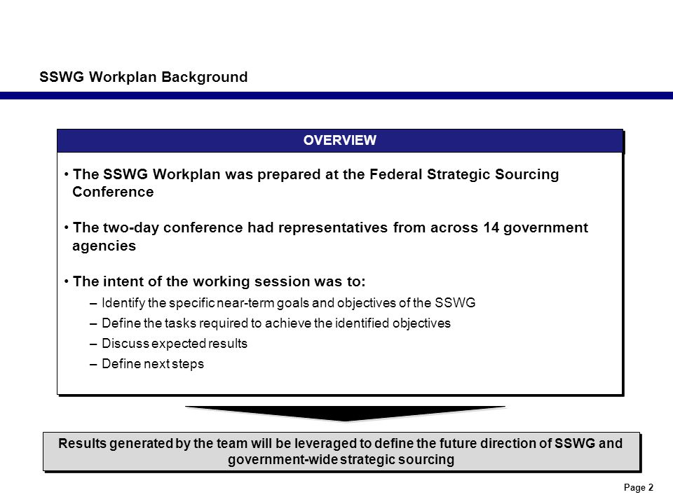 Page 2 OVERVIEW The SSWG Workplan was prepared at the Federal Strategic Sourcing Conference The two-day conference had representatives from across 14 government agencies The intent of the working session was to: –Identify the specific near-term goals and objectives of the SSWG –Define the tasks required to achieve the identified objectives –Discuss expected results –Define next steps The SSWG Workplan was prepared at the Federal Strategic Sourcing Conference The two-day conference had representatives from across 14 government agencies The intent of the working session was to: –Identify the specific near-term goals and objectives of the SSWG –Define the tasks required to achieve the identified objectives –Discuss expected results –Define next steps Results generated by the team will be leveraged to define the future direction of SSWG and government-wide strategic sourcing SSWG Workplan Background