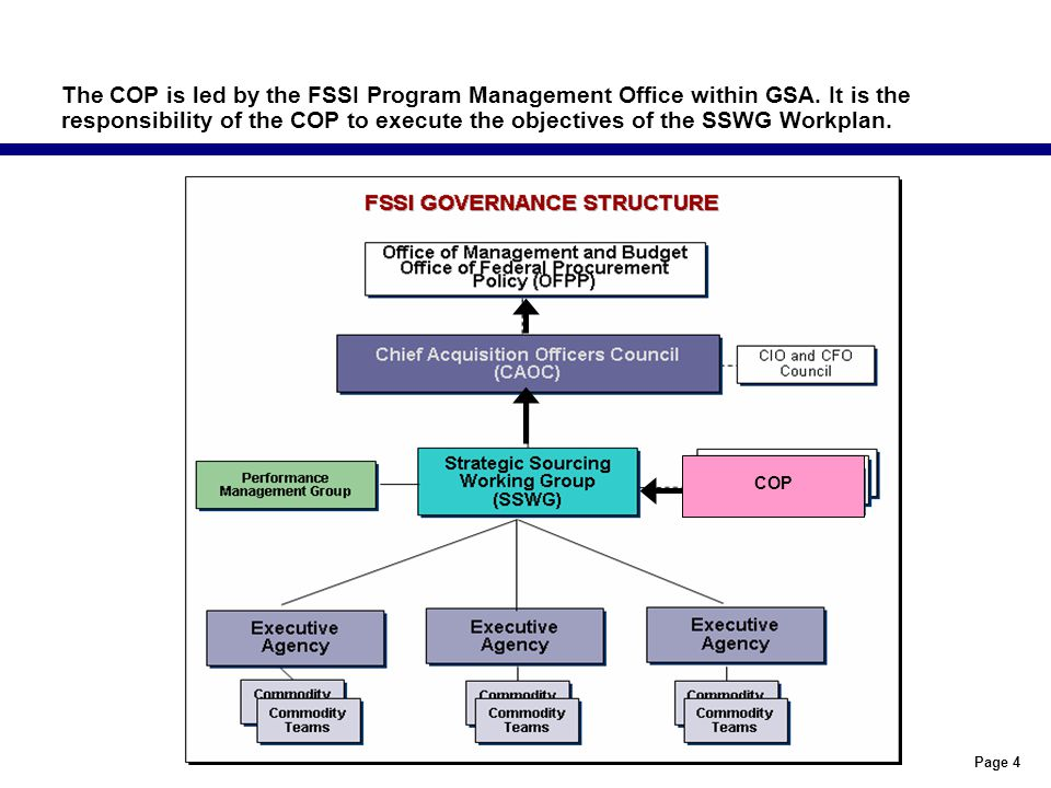 The COP is led by the FSSI Program Management Office within GSA.