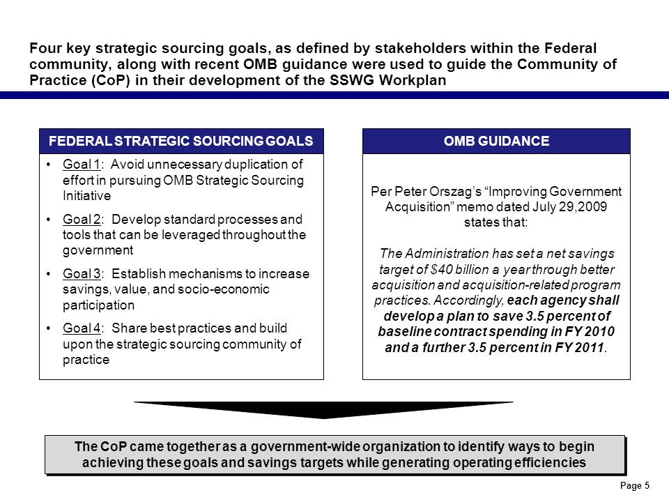 Page 5 Four key strategic sourcing goals, as defined by stakeholders within the Federal community, along with recent OMB guidance were used to guide the Community of Practice (CoP) in their development of the SSWG Workplan FEDERAL STRATEGIC SOURCING GOALS Goal 1: Avoid unnecessary duplication of effort in pursuing OMB Strategic Sourcing Initiative Goal 2: Develop standard processes and tools that can be leveraged throughout the government Goal 3: Establish mechanisms to increase savings, value, and socio-economic participation Goal 4: Share best practices and build upon the strategic sourcing community of practice OMB GUIDANCE Per Peter Orszag's Improving Government Acquisition memo dated July 29,2009 states that: The Administration has set a net savings target of $40 billion a year through better acquisition and acquisition-related program practices.