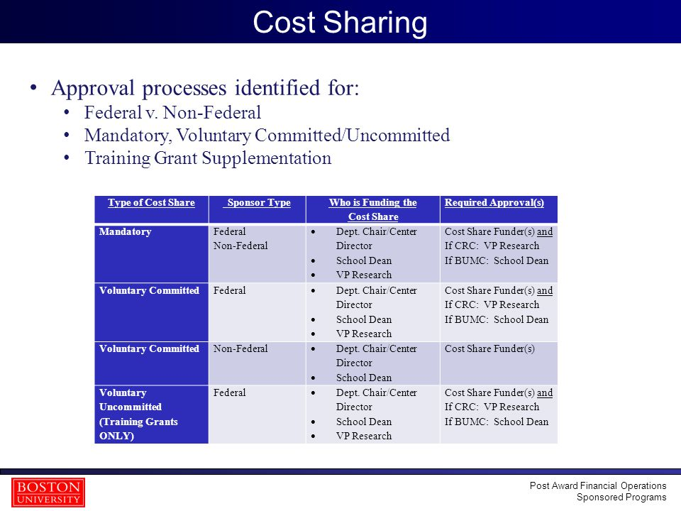 27 Cost Sharing Type of Cost Share Sponsor Type Who is Funding the Cost Share Required Approval(s) Mandatory Federal Non-Federal  Dept. Chair/Center