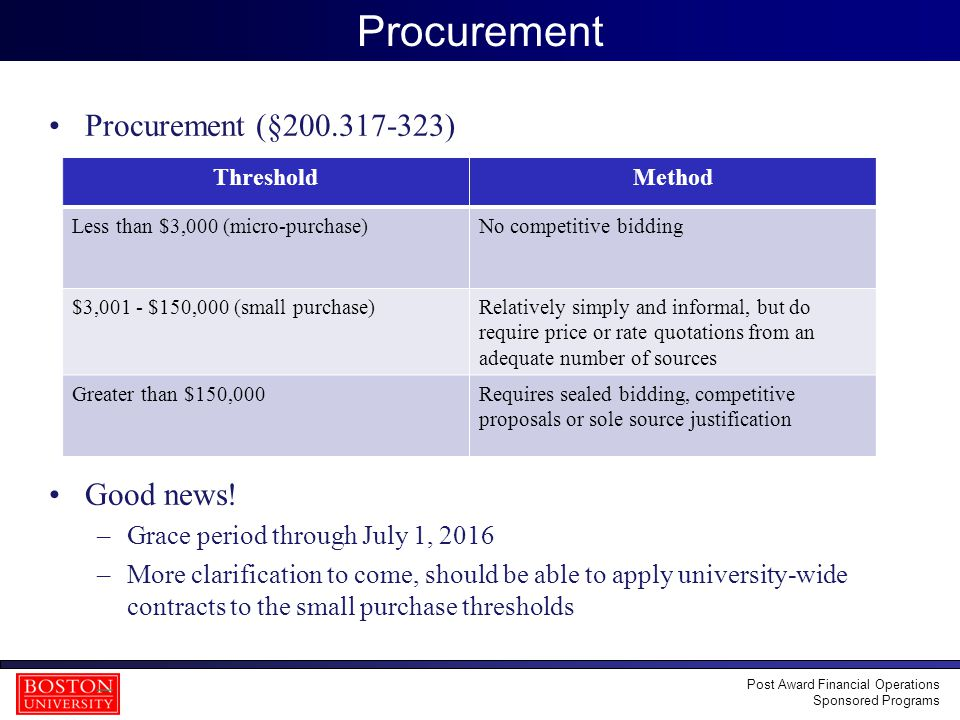 38 Procurement Procurement (§200.317-323) Good news.