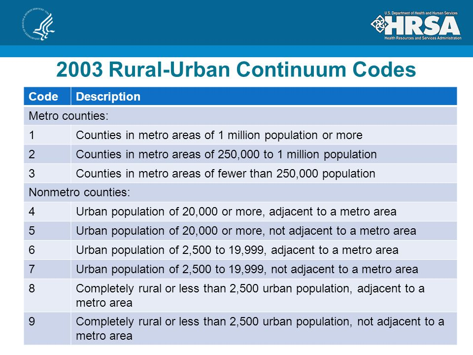 USDA - ERS Most counties, whether metropolitan or nonmetropolitan, contain a combination of urban and rural populations.