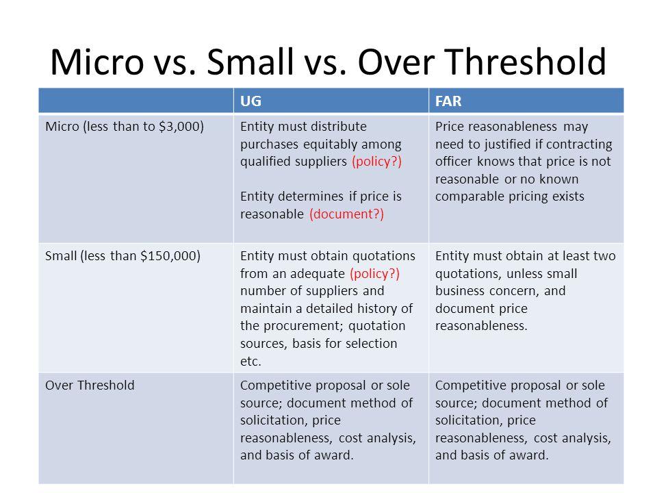 Micro vs. Small vs.