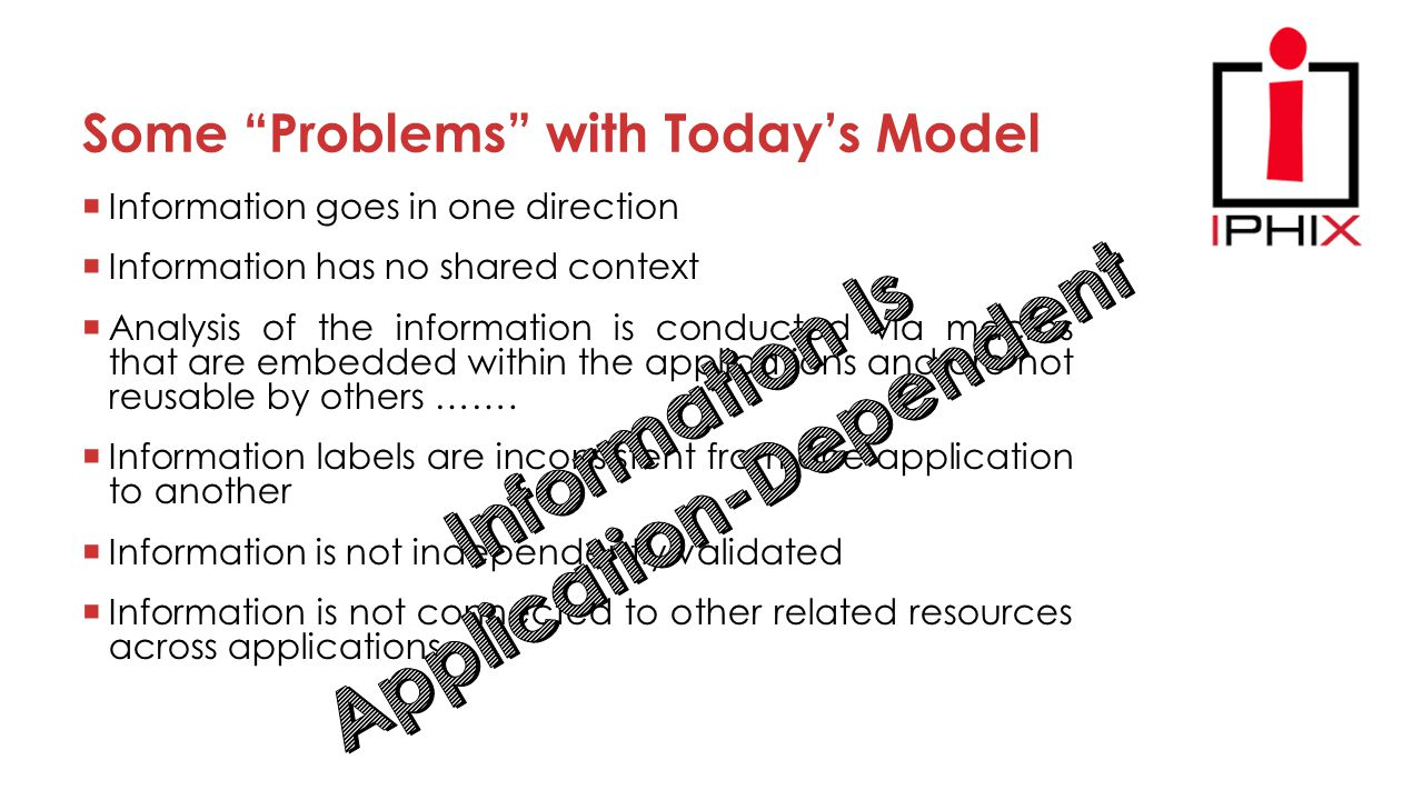 Some Problems with Today's Model  Information goes in one direction  Information has no shared context  Analysis of the information is conducted via macros that are embedded within the applications and are not reusable by others …….