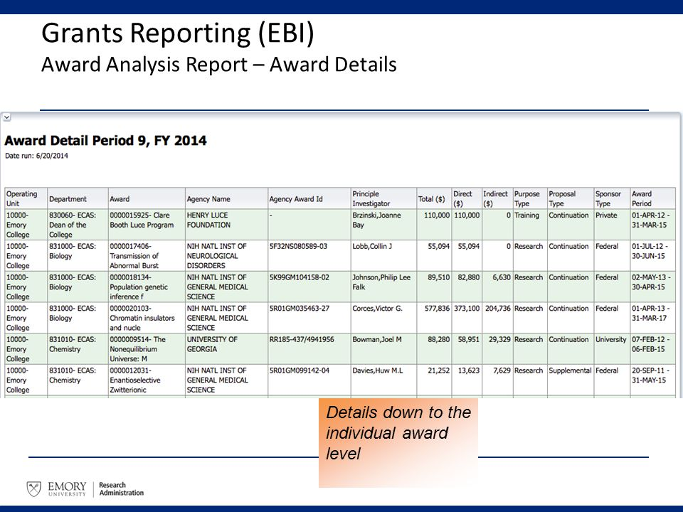 Grants Reporting (EBI) Award Analysis Report – Award Details Details down to the individual award level