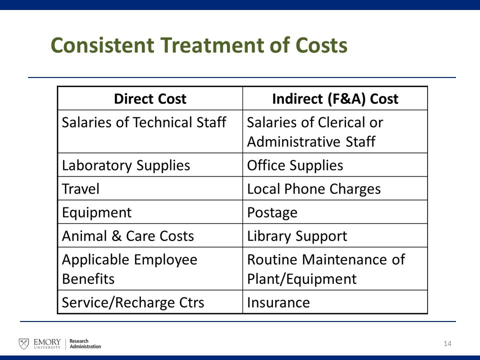 14 Consistent Treatment of Costs
