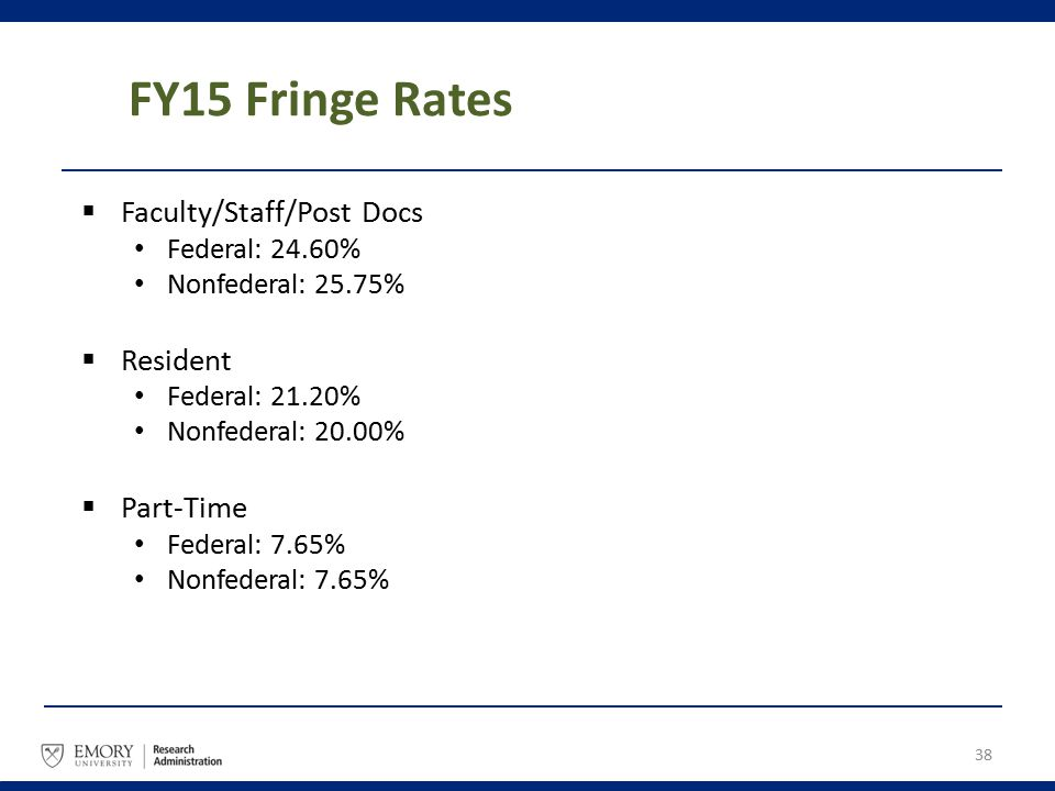 FY15 Fringe Rates  Faculty/Staff/Post Docs Federal: 24.60% Nonfederal: 25.75%  Resident Federal: 21.20% Nonfederal: 20.00%  Part-Time Federal: 7.65