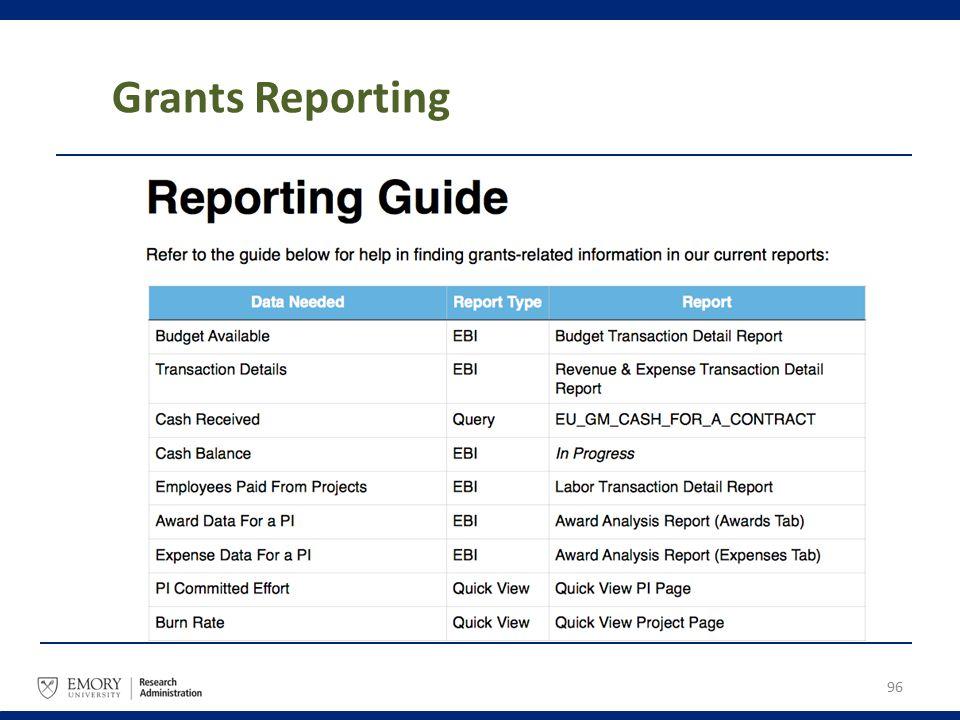 Grants Reporting 96