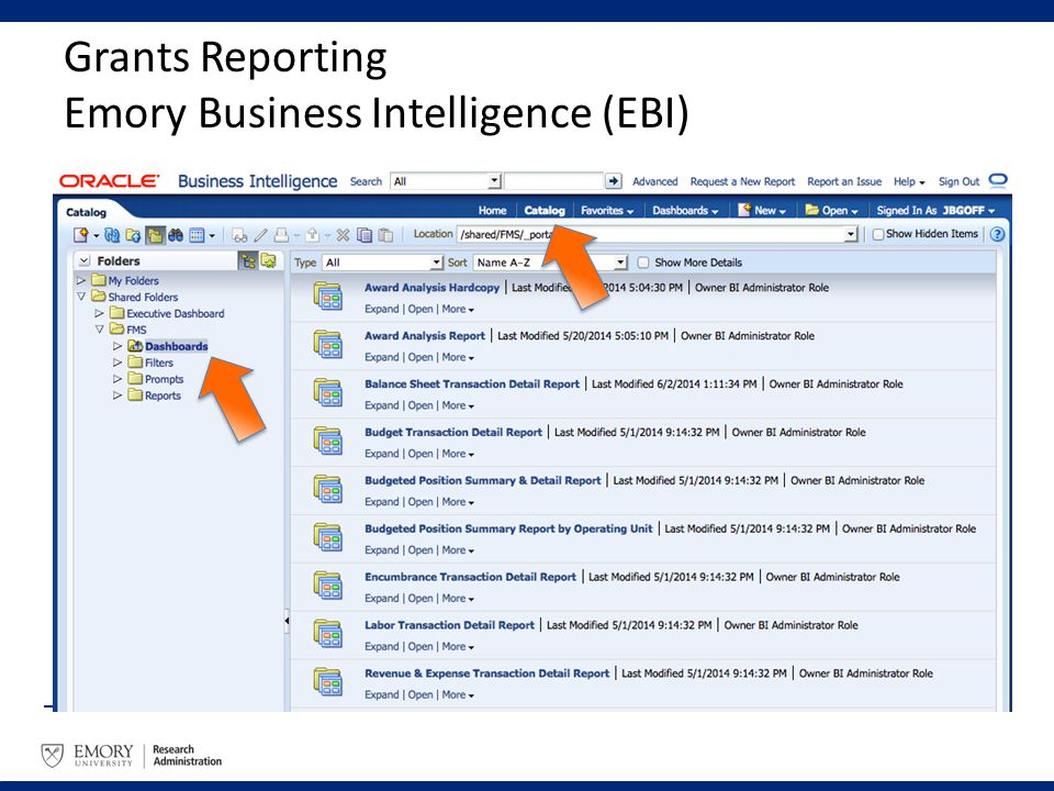 Grants Reporting Emory Business Intelligence (EBI)