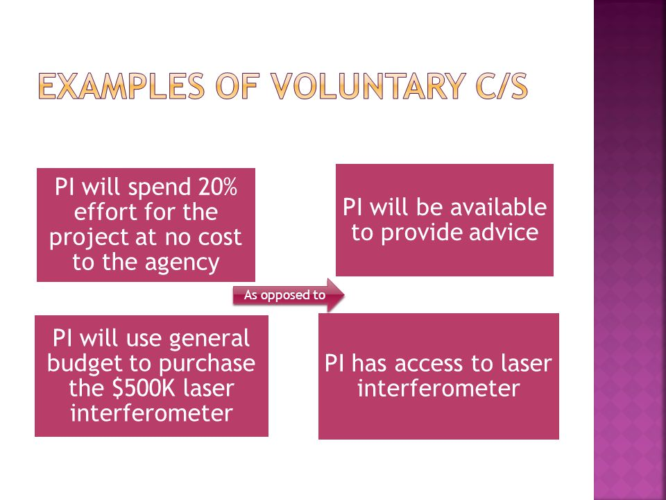 PI will spend 20% effort for the project at no cost to the agency PI will be available to provide advice PI will use general budget to purchase the $500K laser interferometer PI has access to laser interferometer As opposed to