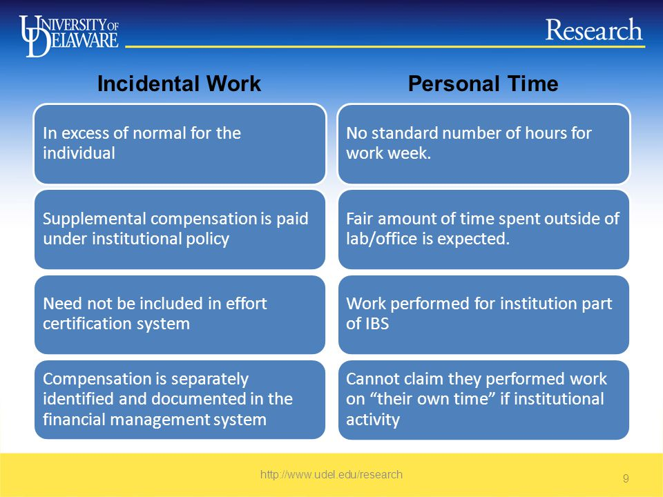 Incidental Work In excess of normal for the individual Supplemental compensation is paid under institutional policy Need not be included in effort certification system Compensation is separately identified and documented in the financial management system Personal Time No standard number of hours for work week.