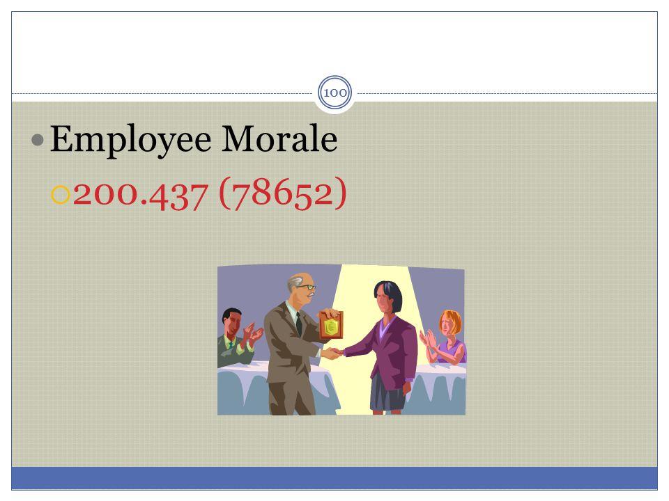 100 Employee Morale  200.437 (78652)