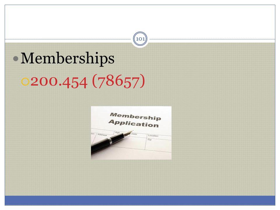 101 Memberships  200.454 (78657)