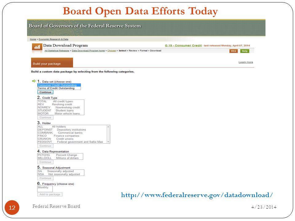4/23/2014 Federal Reserve Board 12 http://www.federalreserve.gov/datadownload/ Board Open Data Efforts Today