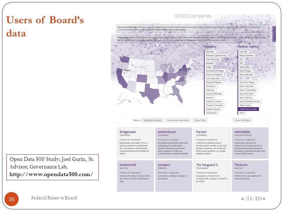 Users of Board's data 4/23/2014 Federal Reserve Board 16 Open Data 500 Study; Joel Gurin, Sr.