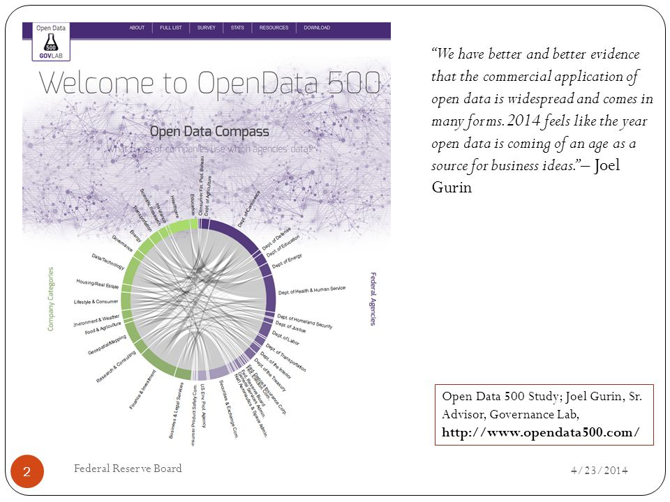 4/23/2014 Federal Reserve Board 2 Open Data 500 Study; Joel Gurin, Sr.