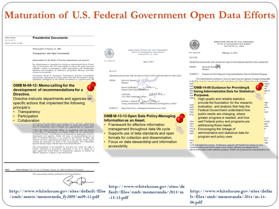 http://www.whitehouse.gov/sites/default/files /omb/assets/memoranda_fy2009/m09-12.pdf http://www.whitehouse.gov/sites/de fault/files/omb/memoranda/2013/m -13-13.pdf http://www.whitehouse.gov/sites/defau lt/files/omb/memoranda/2014/m-14- 06.pdf Maturation of U.S.