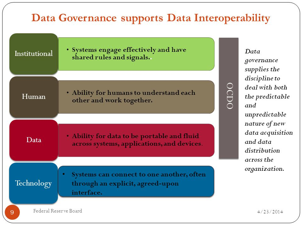 Data Governance supports Data Interoperability 4/23/2014 Federal Reserve Board 9 Systems engage effectively and have shared rules and signals..