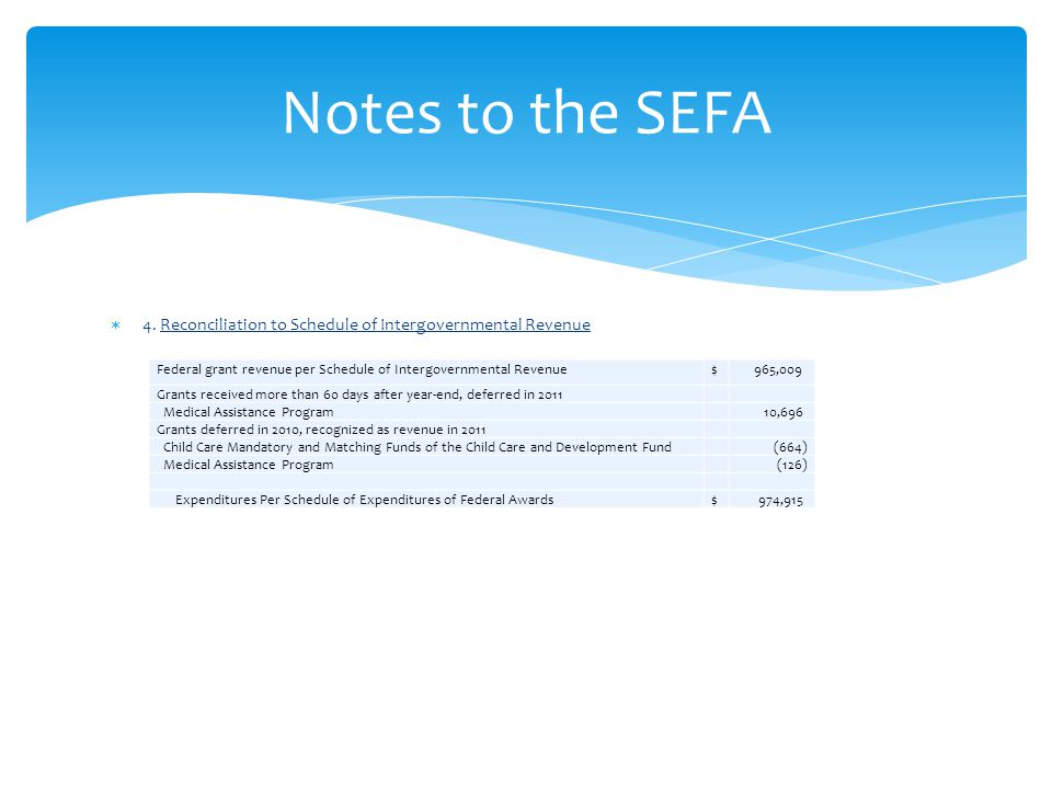  4. Reconciliation to Schedule of Intergovernmental Revenue Notes to the SEFA Federal grant revenue per Schedule of Intergovernmental Revenue$965,009