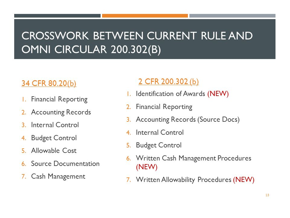 CROSSWORK BETWEEN CURRENT RULE AND OMNI CIRCULAR 200.302(B) 34 CFR 80.20(b) 1. Financial Reporting 2. Accounting Records 3. Internal Control 4. Budget