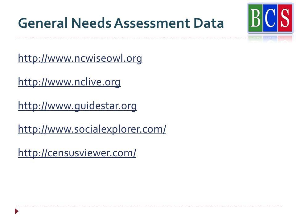 http://www.ncwiseowl.org http://www.nclive.org http://www.guidestar.org http://www.socialexplorer.com/ http://censusviewer.com/ General Needs Assessment Data