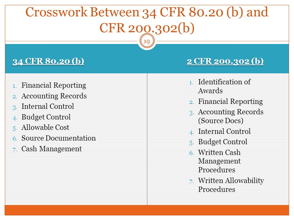 Crosswork Between 34 CFR 80.20 (b) and CFR 200.302(b) 34 CFR 80.20 (b) 1.