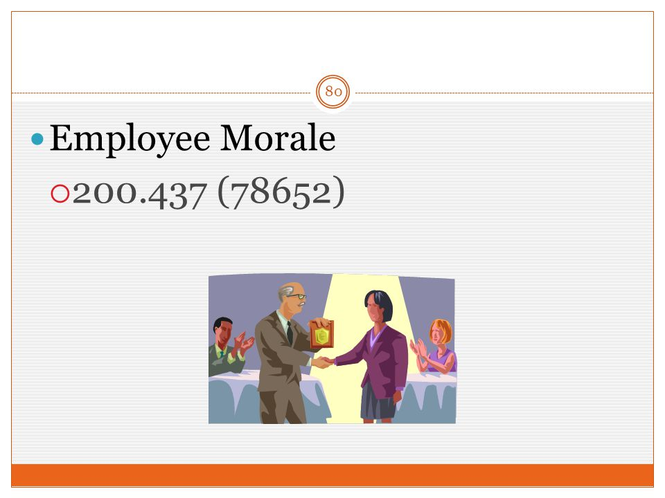 80 Employee Morale  200.437 (78652)