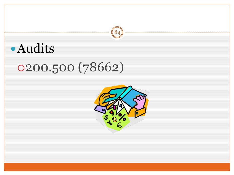 84 Audits  200.500 (78662)