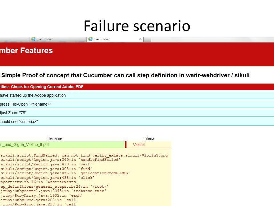 Failure scenario