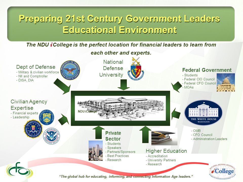 The global hub for educating, informing, and connecting Information Age leaders. Preparing 21st Century Government Leaders Unique Access Direct access to Senior-Level guest speakers On-site visits and field studies Active and challenging learning environment The CFO Academy has Formal Partnerships with:  DHS  Defense Senior Leader Development Program Danny Werfel, OMB Controller ADM Thad Allen Commandant, USCG Lt.