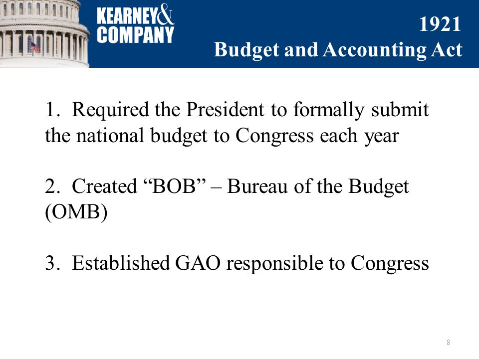 1. Required the President to formally submit the national budget to Congress each year 2.