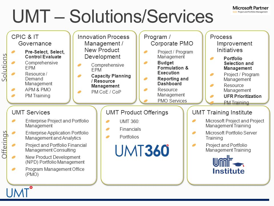 UMT – Solutions/Services CPIC & IT Governance Pre-Select, Select, Control Evaluate Comprehensive EPM Resource / Demand Management APM & PMO PM Trainin