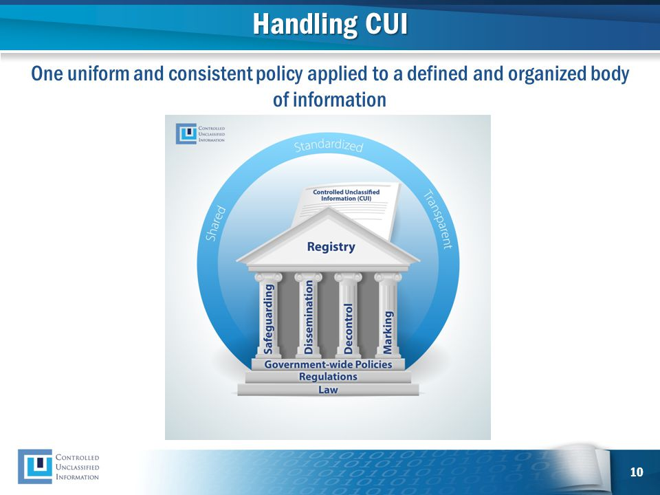 Handling CUI One uniform and consistent policy applied to a defined and organized body of information 10