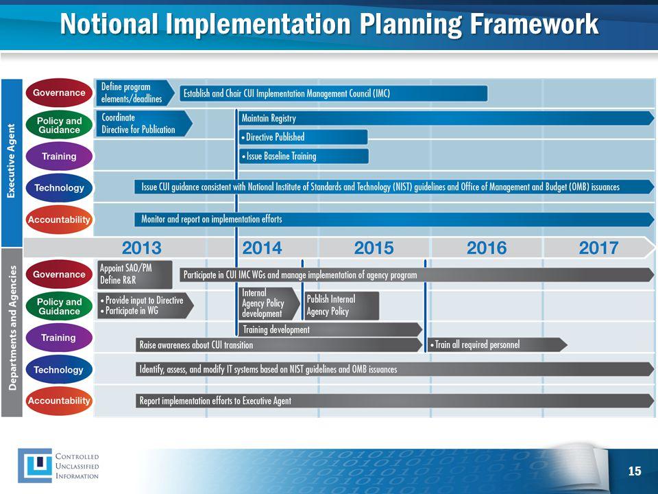 Notional Implementation Planning Framework 15