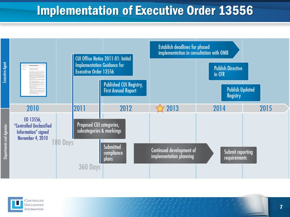 Implementation of Executive Order 13556 7