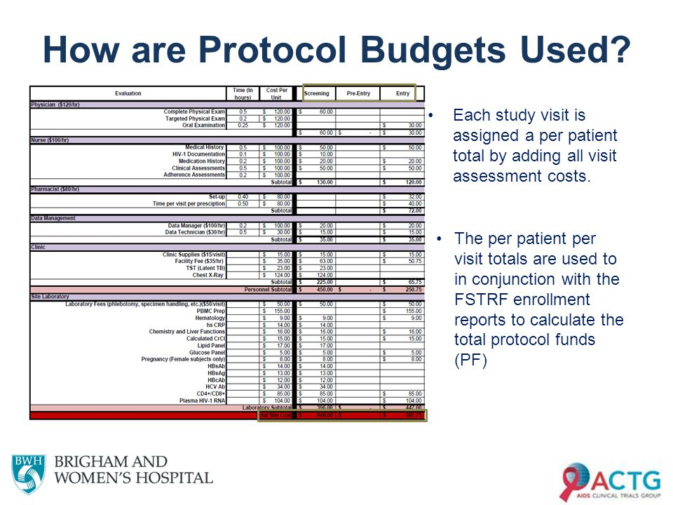 Each study visit is assigned a per patient total by adding all visit assessment costs.