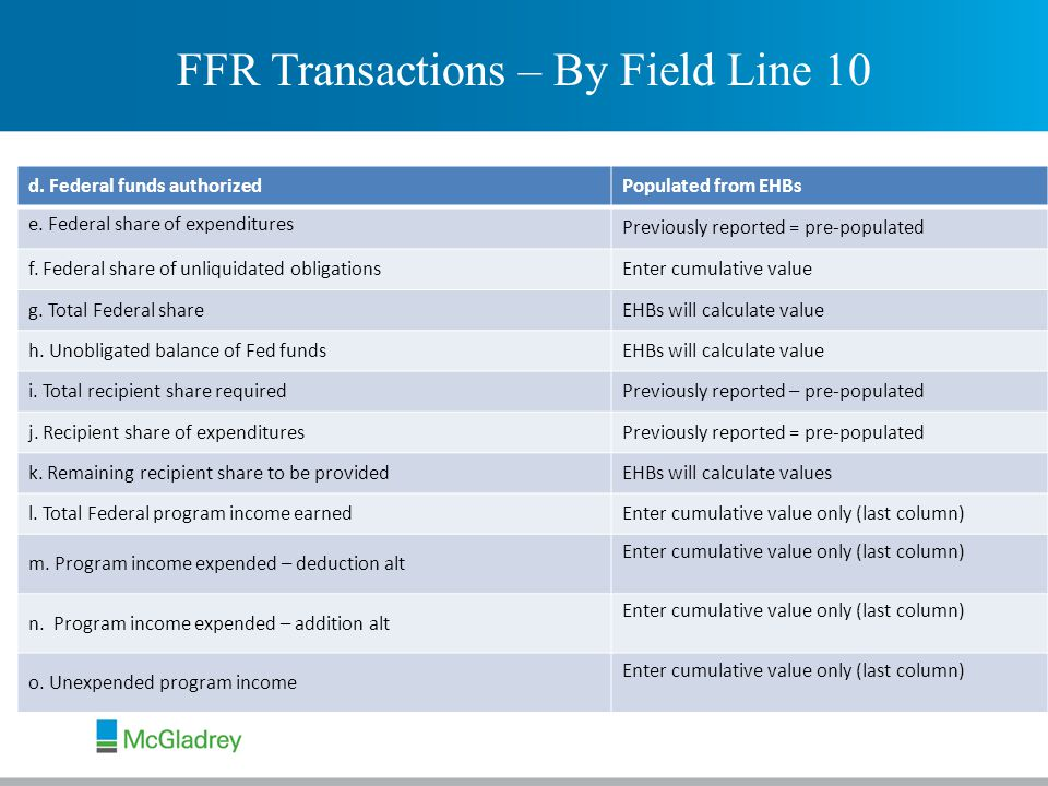 FFR Transactions – By Field Line 10 d. Federal funds authorizedPopulated from EHBs e.