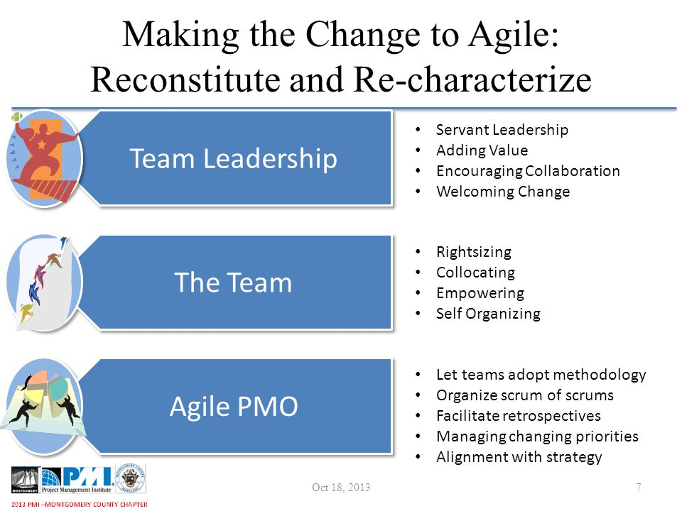 Making the Change to Agile: Reconstitute and Re-characterize 7Oct 18, 2013 Servant Leadership Adding Value Encouraging Collaboration Welcoming Change Rightsizing Collocating Empowering Self Organizing Let teams adopt methodology Organize scrum of scrums Facilitate retrospectives Managing changing priorities Alignment with strategy